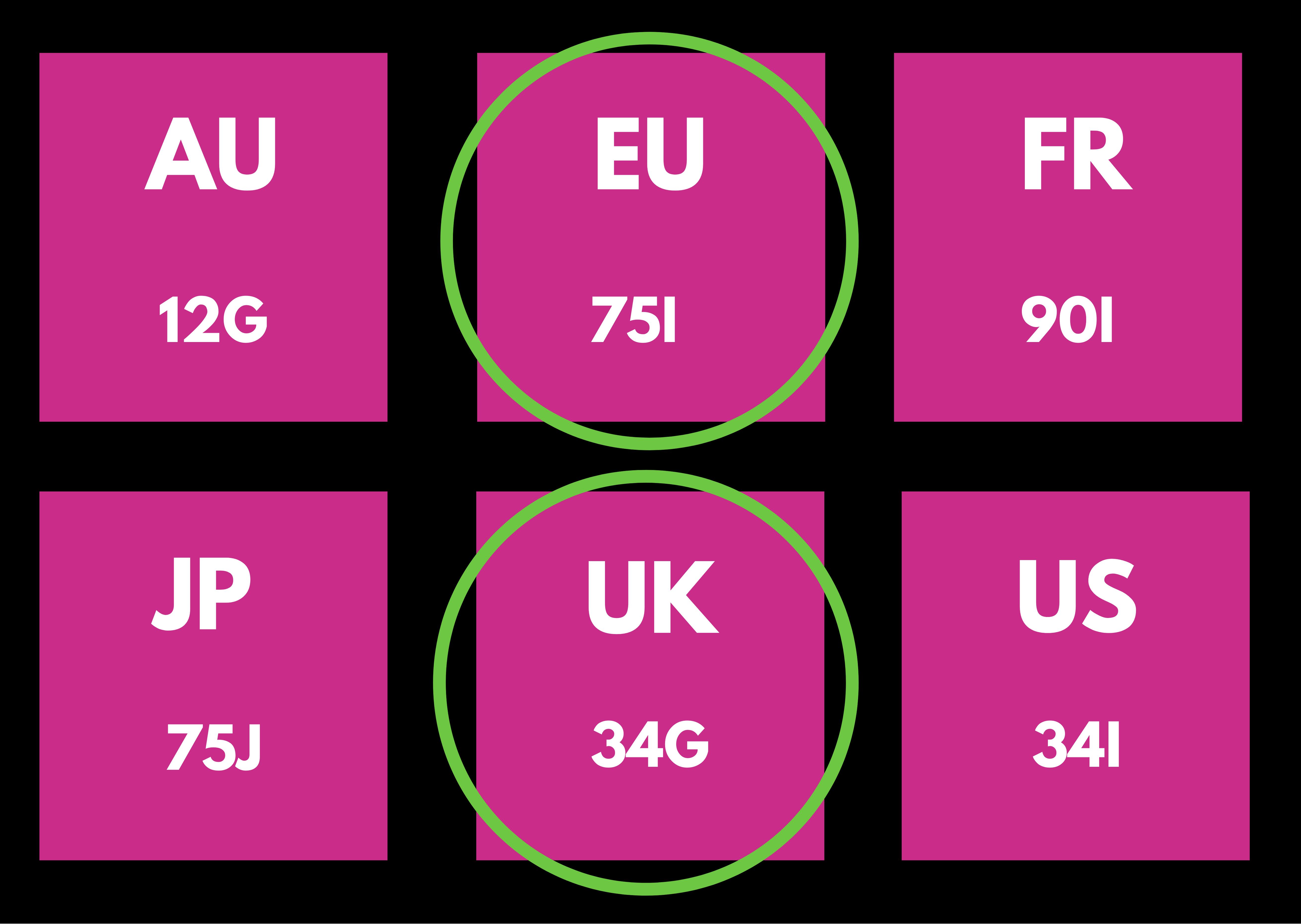 Tabel met overzicht van UK en EU maten